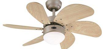 Migliori ventilatori da soffitto: quale comprare?